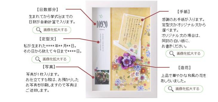 日数部分、定型文、写真、手紙、造花
