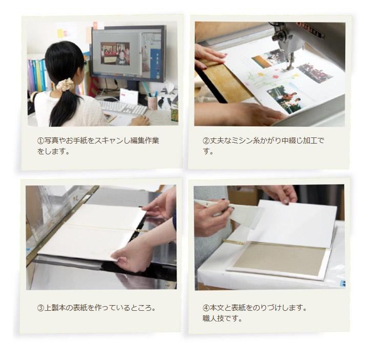 ①写真やお手紙をスキャンし編集作業をします。②丈夫なミシン糸かがり中綴じ加工です。③上製本の表紙を作っているところ。④本文と表紙をのりづけします。職人技です。